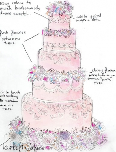 how to hold a wedding cake consultation wedding cakes wedding cupcakes mini cakes bespoke design 15741